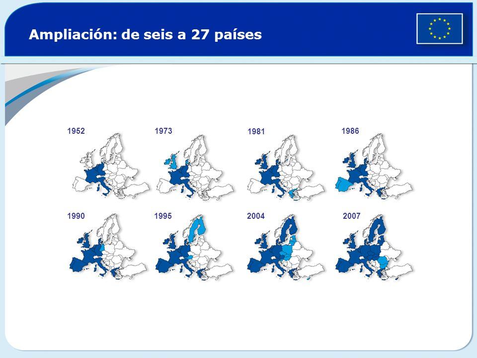 Ampliación: de seis a 27 países 19521973 1981 1986 1990199520042007