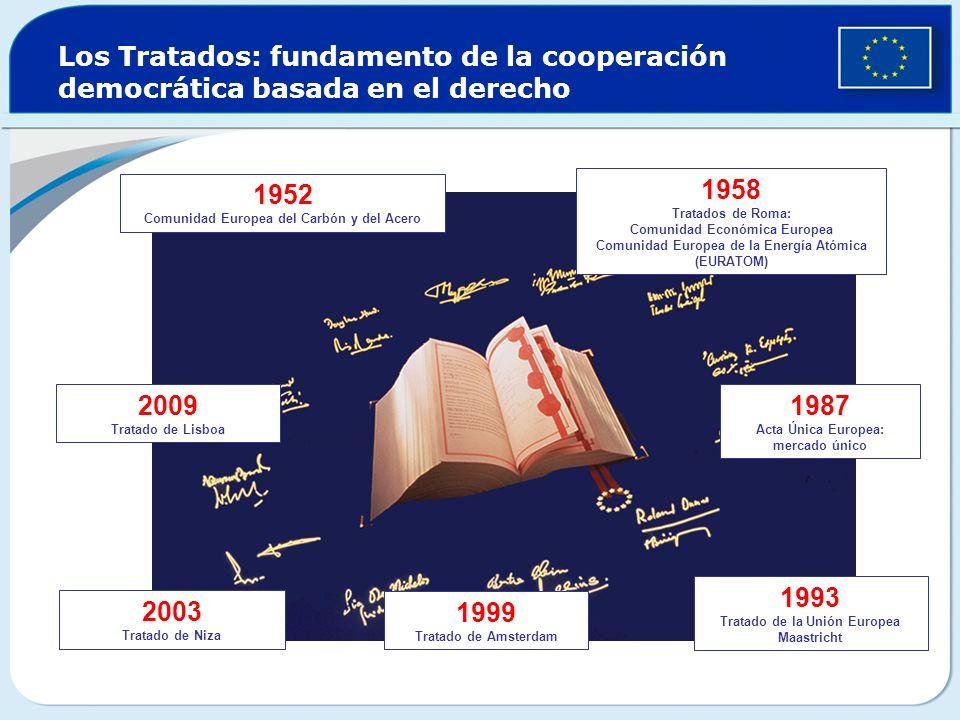 Los Tratados: fundamento de la cooperación democrática basada en el derecho 1952 Comunidad Europea del Carbón y del Acero 1958 Tratados de Roma: Comunidad Económica Europea Comunidad Europea de la Energía Atómica (EURATOM) 1987 Acta Única Europea: mercado único 1993 Tratado de la Unión Europea Maastricht 1999 Tratado de Amsterdam 2003 Tratado de Niza 2009 Tratado de Lisboa