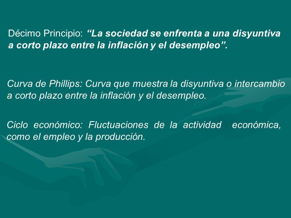 Décimo Principio: La sociedad se enfrenta a una disyuntiva a corto plazo entre la inflación y el desempleo. Curva de Phillips: Curva que muestra la di