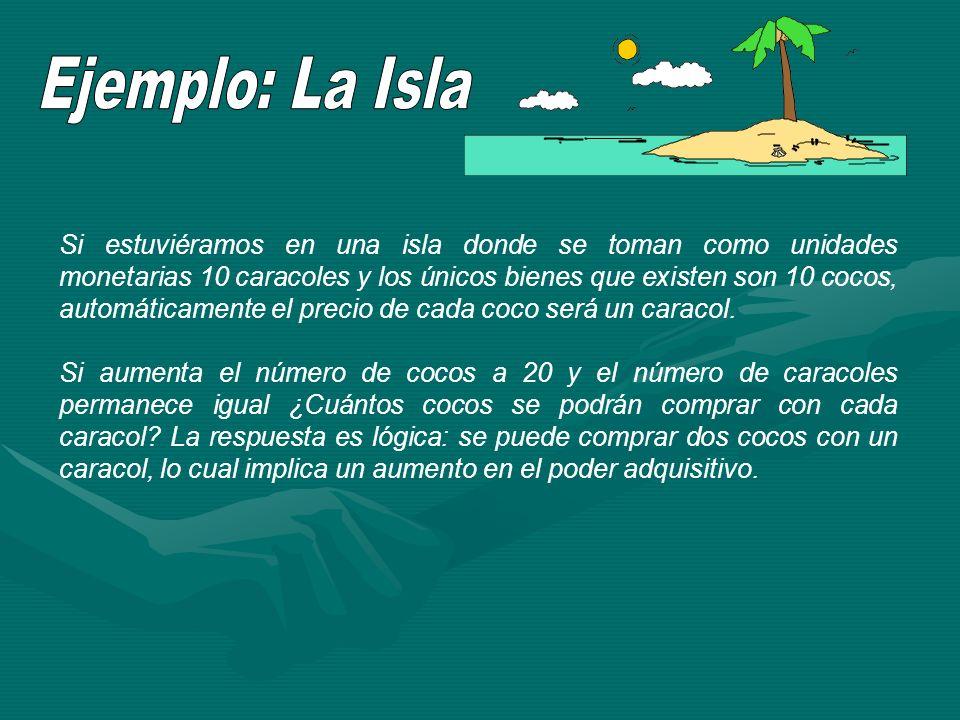Si estuviéramos en una isla donde se toman como unidades monetarias 10 caracoles y los únicos bienes que existen son 10 cocos, automáticamente el prec