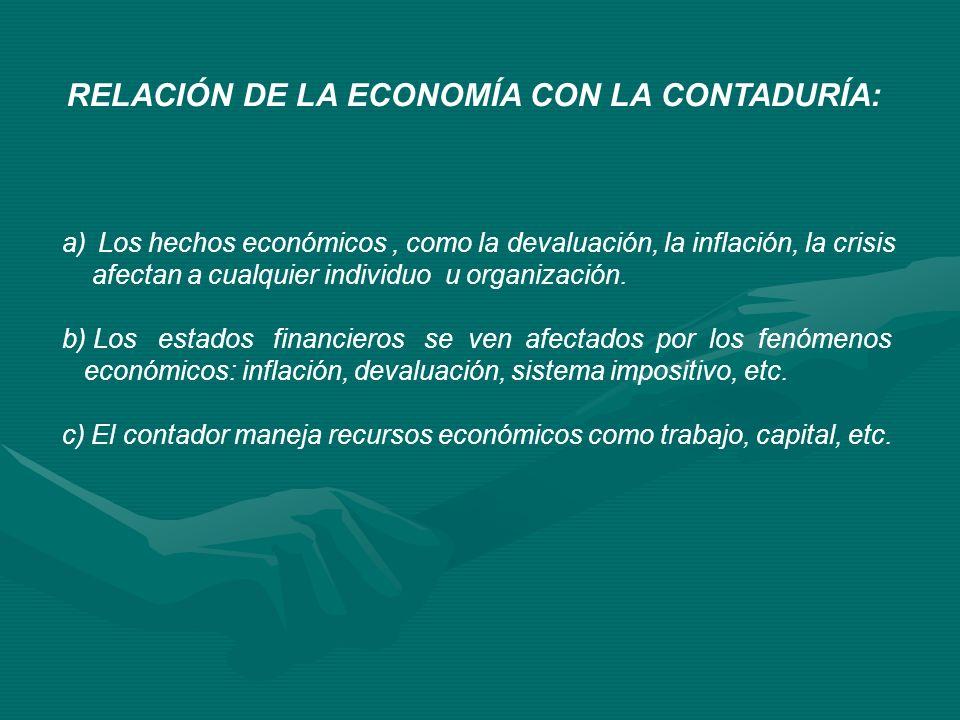 RELACIÓN DE LA ECONOMÍA CON LA CONTADURÍA: a)Los hechos económicos, como la devaluación, la inflación, la crisis afectan a cualquier individuo u organ