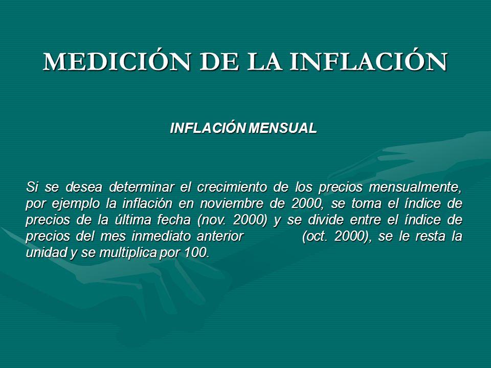 MEDICIÓN DE LA INFLACIÓN INFLACIÓN MENSUAL Si se desea determinar el crecimiento de los precios mensualmente, por ejemplo la inflación en noviembre de