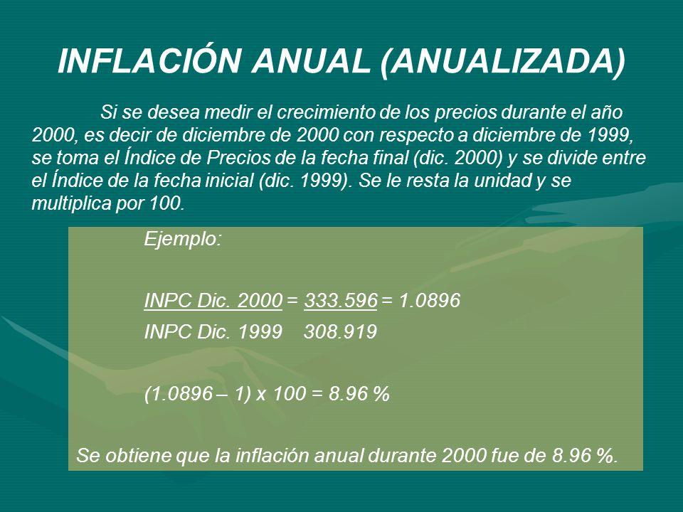 INFLACIÓN ANUAL (ANUALIZADA) Si se desea medir el crecimiento de los precios durante el año 2000, es decir de diciembre de 2000 con respecto a diciemb