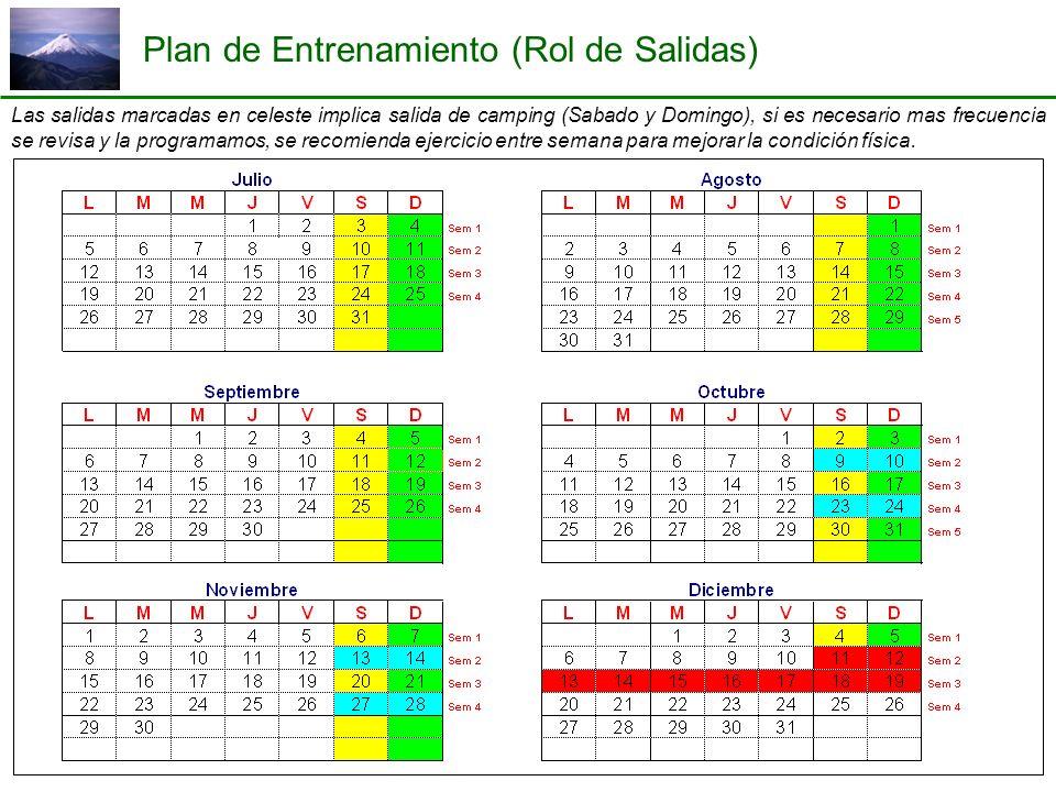Plan de Entrenamiento (Rol de Salidas) Las salidas marcadas en celeste implica salida de camping (Sabado y Domingo), si es necesario mas frecuencia se