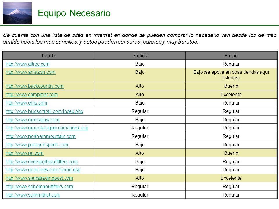 Equipo Necesario Se cuenta con una lista de sites en internet en donde se pueden comprar lo necesario van desde los de mas surtido hasta los mas senci