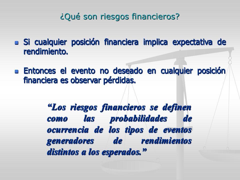 ¿Qué son riesgos financieros. Si cualquier posición financiera implica expectativa de rendimiento.