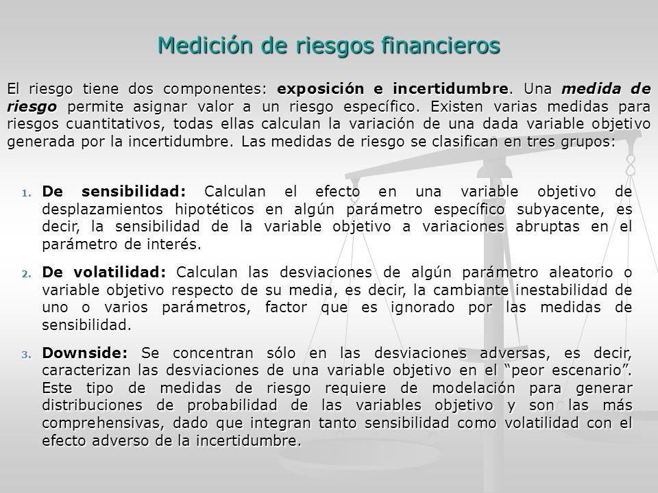 Medición de riesgos financieros El riesgo tiene dos componentes: exposición e incertidumbre.