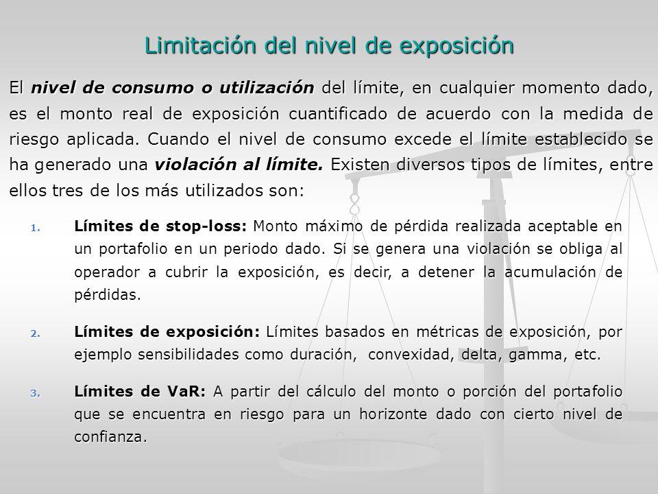 Limitación del nivel de exposición El nivel de consumo o utilización del límite, en cualquier momento dado, es el monto real de exposición cuantificado de acuerdo con la medida de riesgo aplicada.