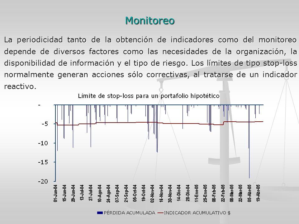 Monitoreo La periodicidad tanto de la obtención de indicadores como del monitoreo depende de diversos factores como las necesidades de la organización, la disponibilidad de información y el tipo de riesgo.