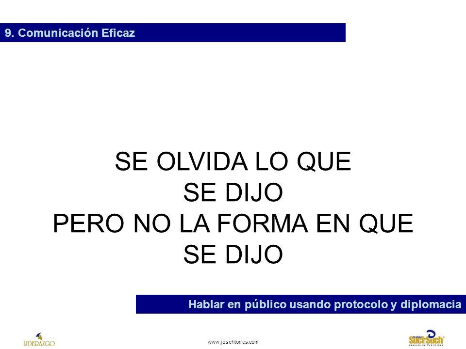 www.josehtorres.com 9.Comunicación Eficaz Oratoria Empresarial 1.Comunicación no verbal.