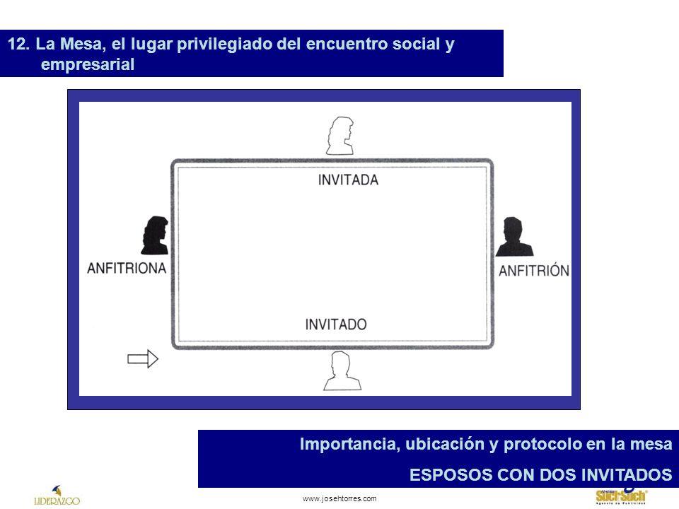 www.josehtorres.com 12.