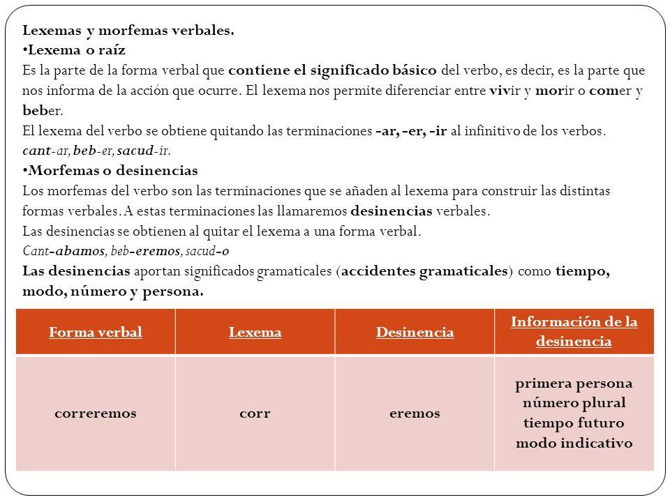 Lexemas y morfemas verbales. Lexema o raíz Es la parte de la forma verbal que contiene el significado básico del verbo, es decir, es la parte que nos