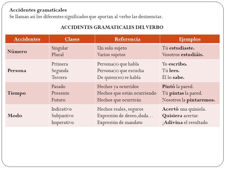 Accidentes gramaticales Se llaman así los diferentes significados que aportan al verbo las desinencias. ACCIDENTES GRAMATICALES DEL VERBO AccidentesCl