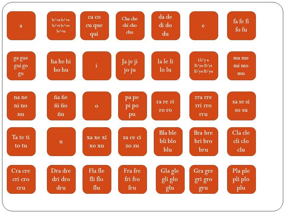 Clases de verbos Verbos auxiliares Algunos verbos se unen a las formas no personales (infinitivo, gerundio, participio) de otros verbos para formar el núcleo del predicado.
