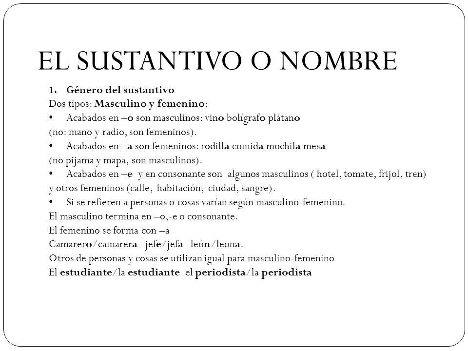 EJERCICIOS 1.