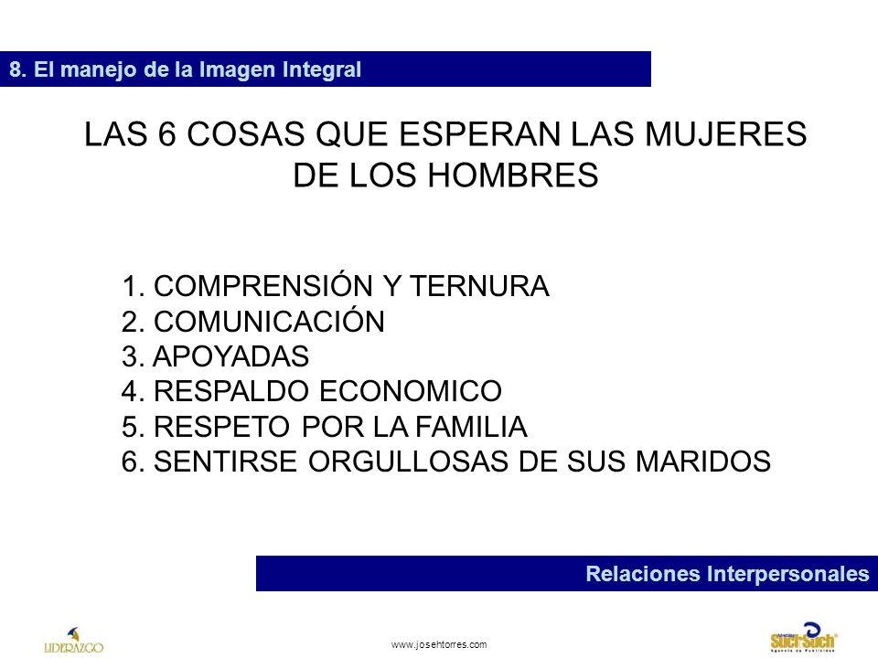 www.josehtorres.com 8.El manejo de la Imagen Integral Relaciones Interpersonales 1.
