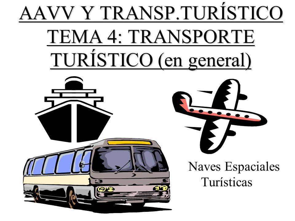 AAVV Y TRANSP.TURÍSTICO TEMA 4: TRANSPORTE TURÍSTICO (en general) Naves Espaciales Vuelo al e Turísticas