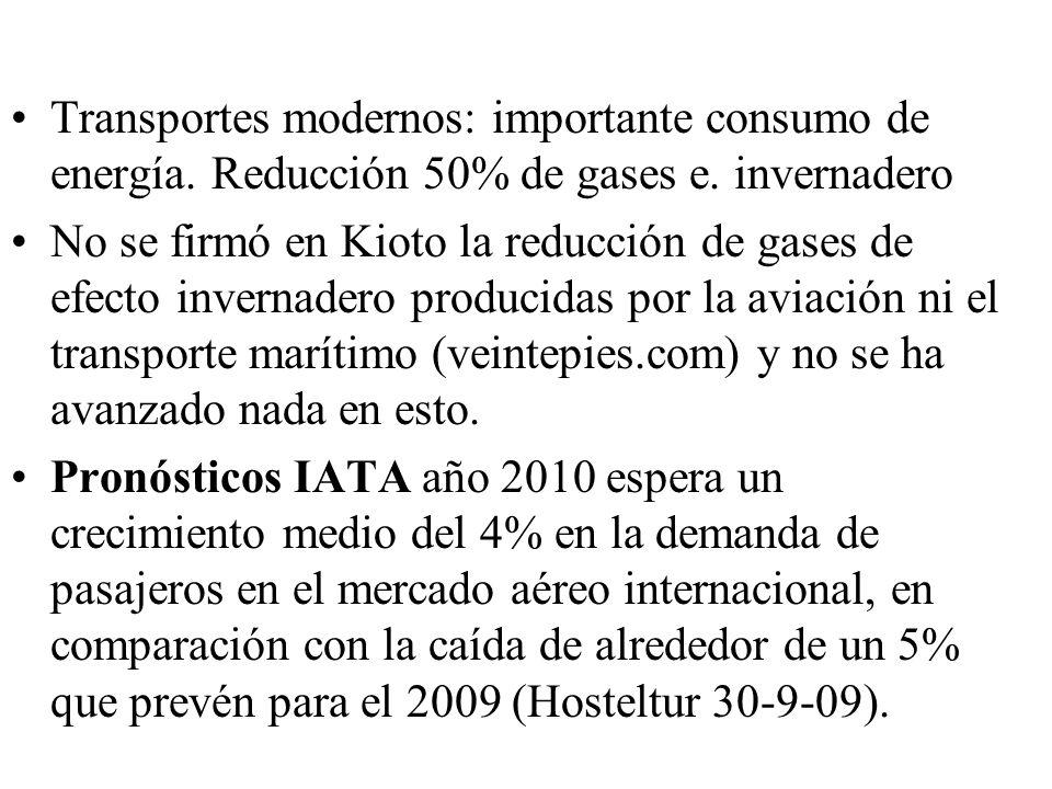 Transportes modernos: importante consumo de energía. Reducción 50% de gases e. invernadero No se firmó en Kioto la reducción de gases de efecto invern