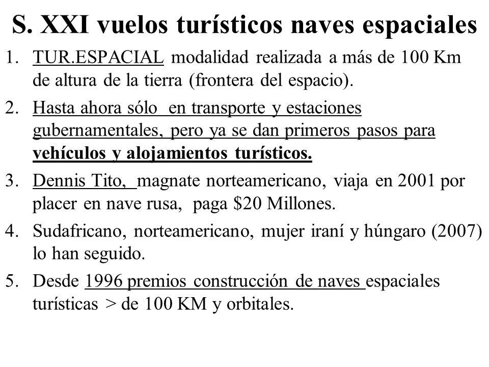 S. XXI vuelos turísticos naves espaciales 1.TUR.ESPACIAL modalidad realizada a más de 100 Km de altura de la tierra (frontera del espacio). 2.Hasta ah