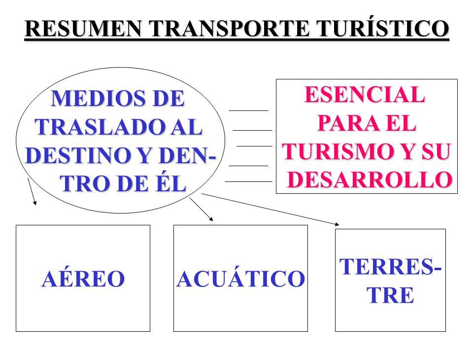 RESUMEN TRANSPORTE TURÍSTICO MEDIOS DE TRASLADO AL DESTINO Y DEN- TRO DE ÉL TRO DE ÉL ESENCIAL PARA EL TURISMO Y SU DESARROLLO DESARROLLO AÉREOACUÁTICO TERRES- TRE