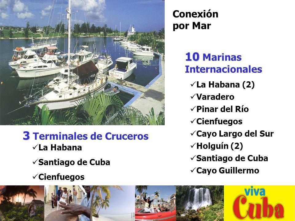 Conexión por Mar La Habana (2) Varadero Pinar del Río Cienfuegos Cayo Largo del Sur Holguín (2) Santiago de Cuba Cayo Guillermo 10 10 Marinas Internacionales 3 3 Terminales de Cruceros La Habana Santiago de Cuba Cienfuegos