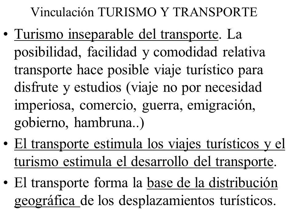 Vinculación TURISMO Y TRANSPORTE Turismo inseparable del transporte. La posibilidad, facilidad y comodidad relativa transporte hace posible viaje turí