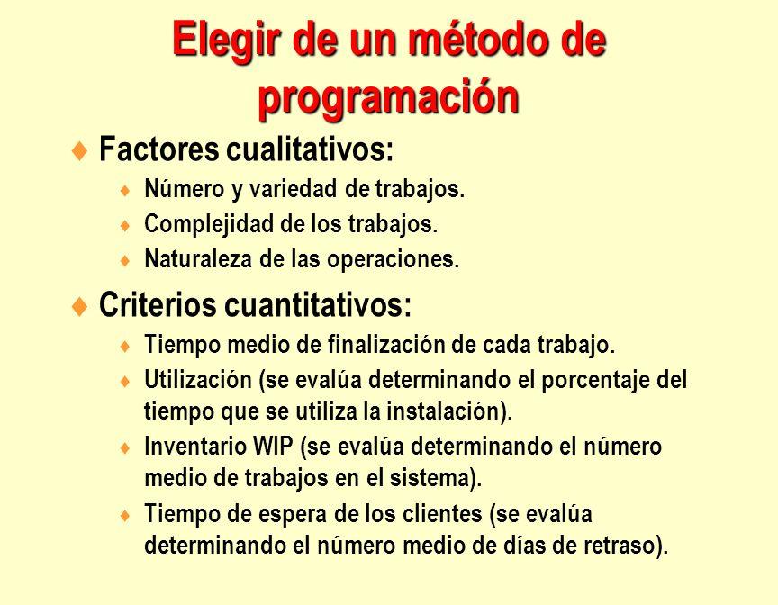 Factores cualitativos: Número y variedad de trabajos. Complejidad de los trabajos. Naturaleza de las operaciones. Criterios cuantitativos: Tiempo medi