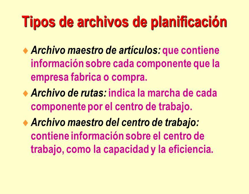 Tipos de archivos de planificación Archivo maestro de artículos: que contiene información sobre cada componente que la empresa fabrica o compra. Archi