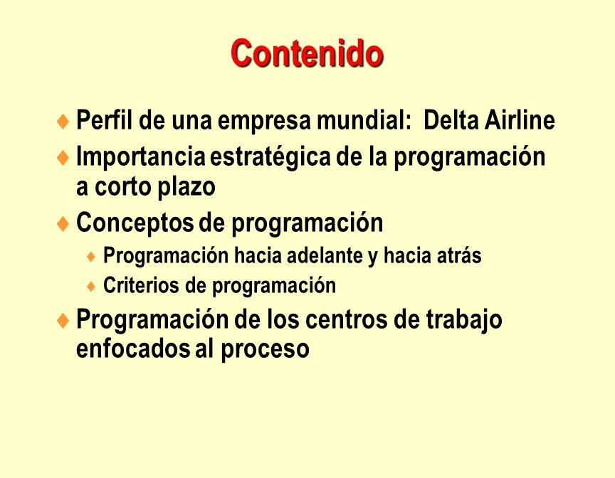 Contenido Perfil de una empresa mundial: Delta Airline Importancia estratégica de la programación a corto plazo Conceptos de programación Programación