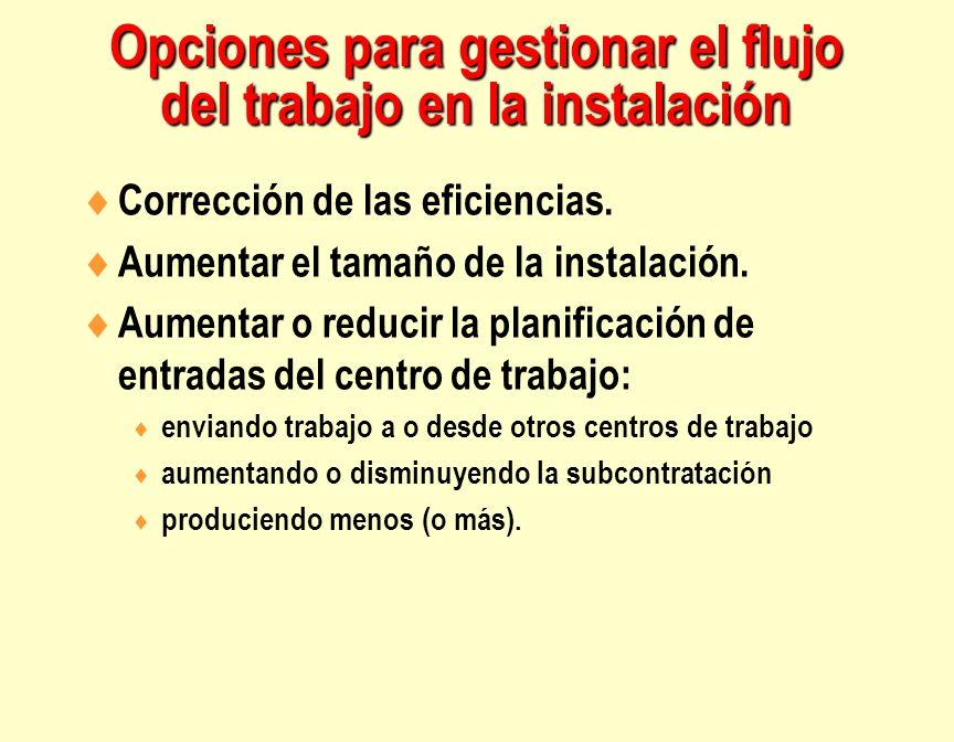 Opciones para gestionar el flujo del trabajo en la instalación Corrección de las eficiencias. Aumentar el tamaño de la instalación. Aumentar o reducir
