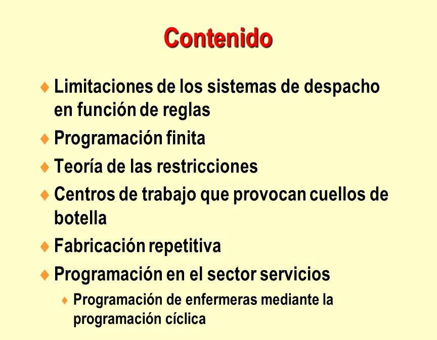 Contenido Limitaciones de los sistemas de despacho en función de reglas Programación finita Teoría de las restricciones Centros de trabajo que provoca