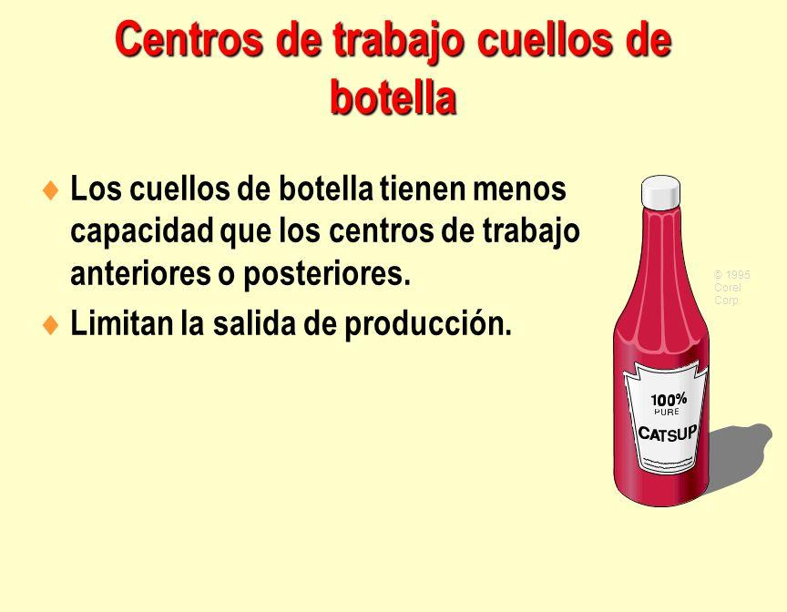 Los cuellos de botella tienen menos capacidad que los centros de trabajo anteriores o posteriores. Limitan la salida de producción. © 1995 Corel Corp.