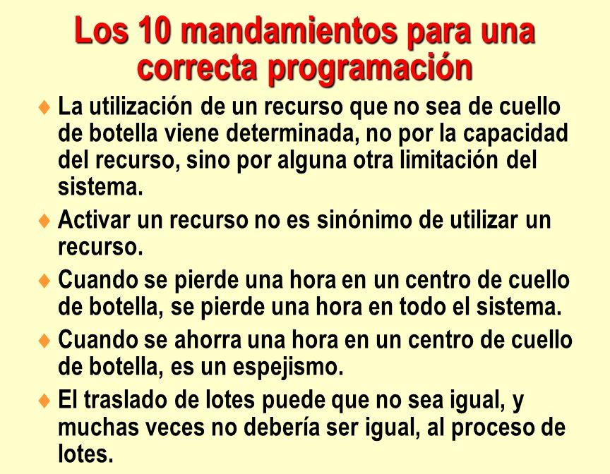 Los 10 mandamientos para una correcta programación La utilización de un recurso que no sea de cuello de botella viene determinada, no por la capacidad