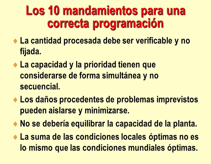 Los 10 mandamientos para una correcta programación La cantidad procesada debe ser verificable y no fijada. La capacidad y la prioridad tienen que cons