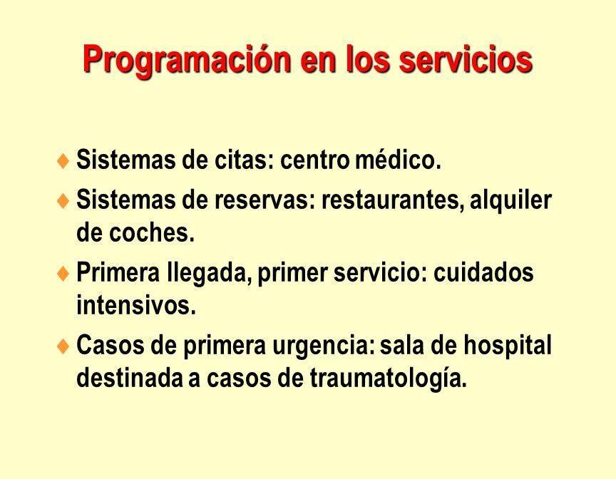 Programación en los servicios Sistemas de citas: centro médico. Sistemas de reservas: restaurantes, alquiler de coches. Primera llegada, primer servic