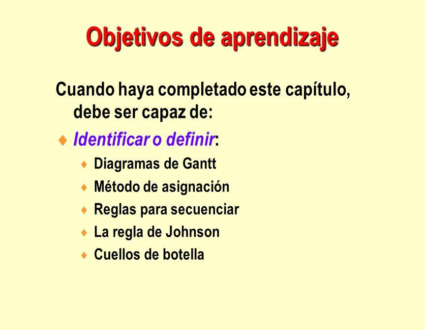 Factores cualitativos: Número y variedad de trabajos.