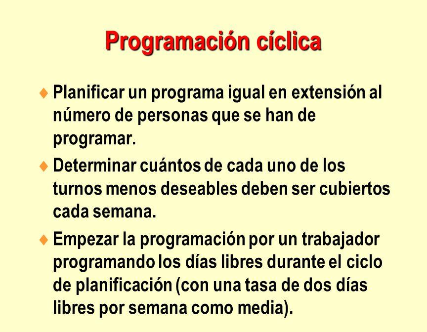 Programación cíclica Planificar un programa igual en extensión al número de personas que se han de programar. Determinar cuántos de cada uno de los tu