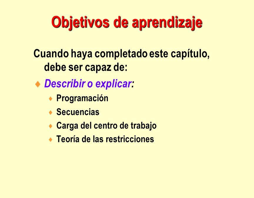 Objetivos de aprendizaje Cuando haya completado este capítulo, debe ser capaz de: Describir o explicar: Programación Secuencias Carga del centro de tr