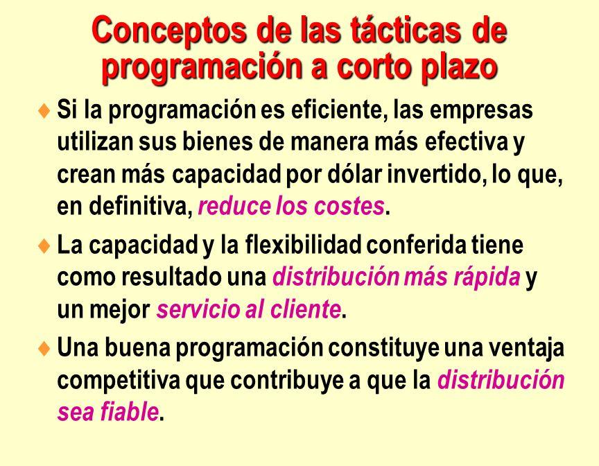 Control de producciónProducción ¿Cuál es el siguiente trabajo.