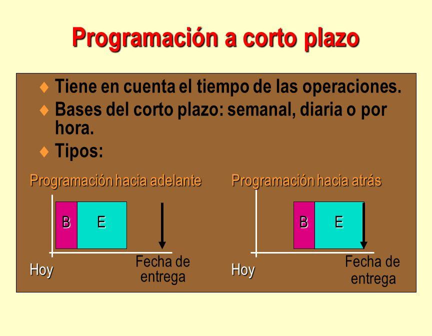 Especifica el orden en que los trabajos deben realizarse en cada centro.