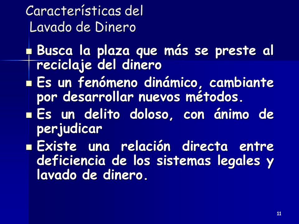 Características del Lavado de Dinero Busca la plaza que más se preste al reciclaje del dinero Busca la plaza que más se preste al reciclaje del dinero