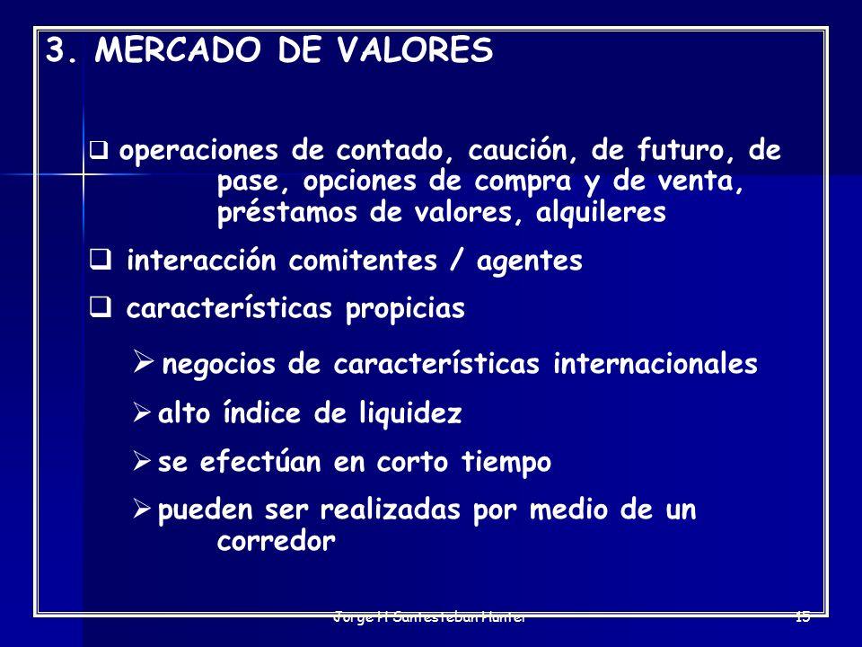 Jorge H Santesteban Hunter15 3. MERCADO DE VALORES operaciones de contado, caución, de futuro, de pase, opciones de compra y de venta, préstamos de va
