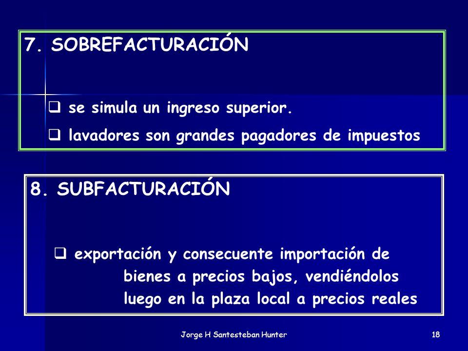 Jorge H Santesteban Hunter18 8. SUBFACTURACIÓN exportación y consecuente importación de bienes a precios bajos, vendiéndolos luego en la plaza local a