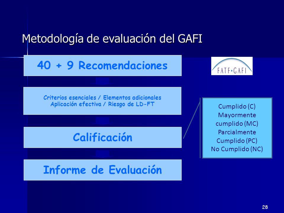 Metodología de evaluación del GAFI 28 Criterios esenciales / Elementos adicionales Aplicación efectiva / Riesgo de LD-FT Calificación 40 + 9 Recomenda