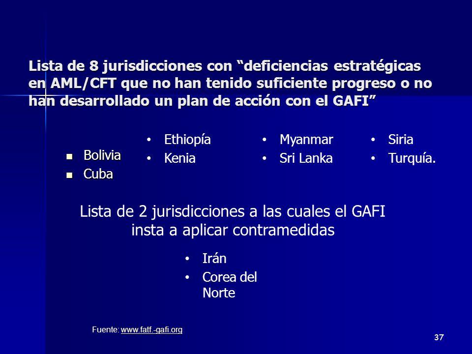 Bolivia Bolivia Cuba Cuba Lista de 8 jurisdicciones con deficiencias estratégicas en AML/CFT que no han tenido suficiente progreso o no han desarrolla