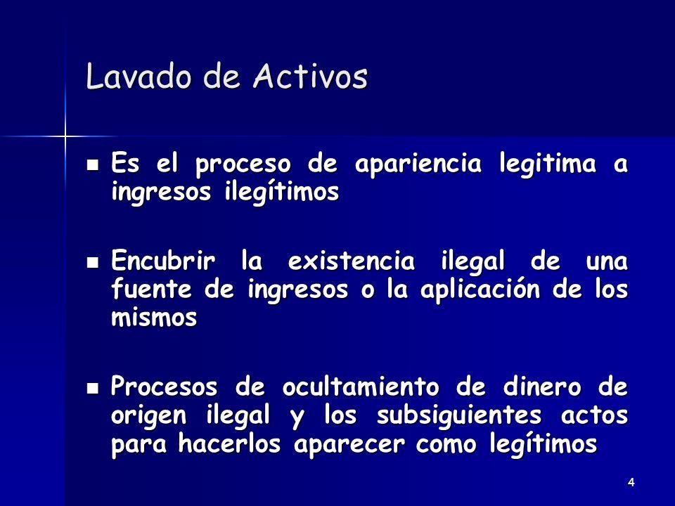 Lavado de Activos Es el proceso de apariencia legitima a ingresos ilegítimos Es el proceso de apariencia legitima a ingresos ilegítimos Encubrir la ex