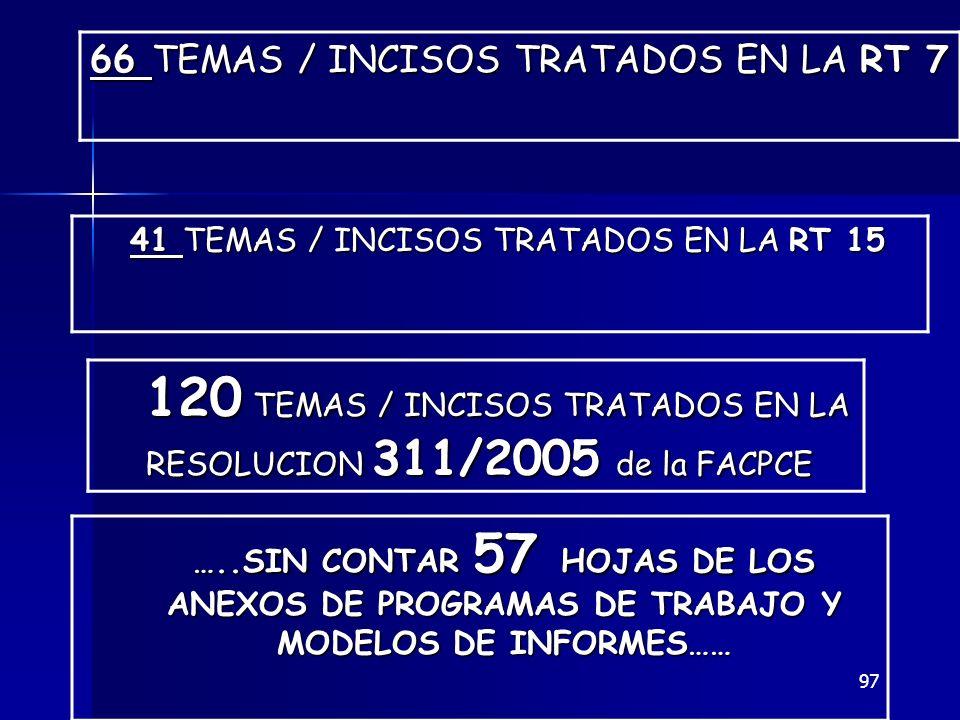 97 66 TEMAS / INCISOS TRATADOS EN LA RT 7 41 TEMAS / INCISOS TRATADOS EN LA RT 15 120 TEMAS / INCISOS TRATADOS EN LA RESOLUCION 311/2005 de la FACPCE