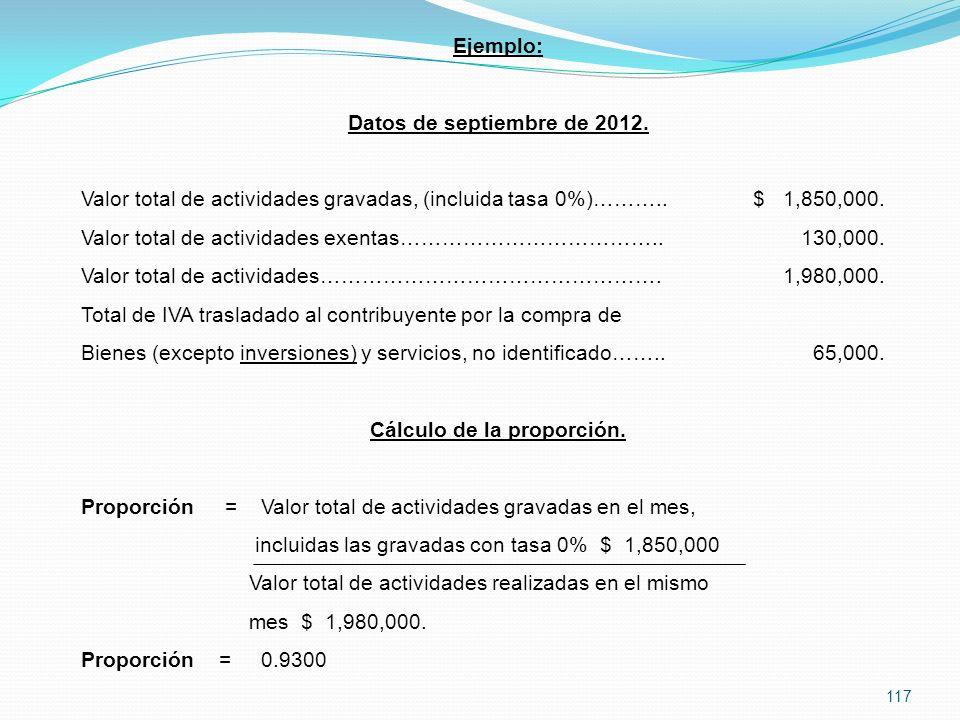 117 Ejemplo: Datos de septiembre de 2012.