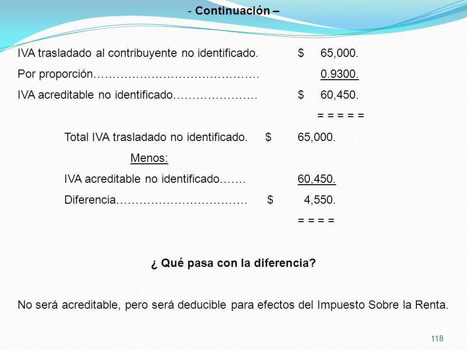 118 - Continuación – IVA trasladado al contribuyente no identificado.$ 65,000.