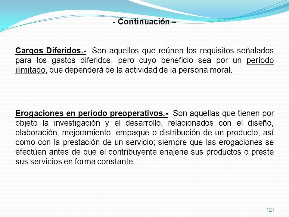121 - Continuación – Cargos Diferidos.- Son aquellos que reúnen los requisitos señalados para los gastos diferidos, pero cuyo beneficio sea por un período ilimitado, que dependerá de la actividad de la persona moral.